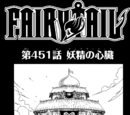 Chapter 451 Images