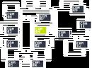 FNaF2 - Mapa (CAM 04).png