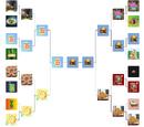 Vchiea/PeçaAoComDev agora com Torneios de Bracket