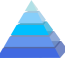 Sistema Hierárquico