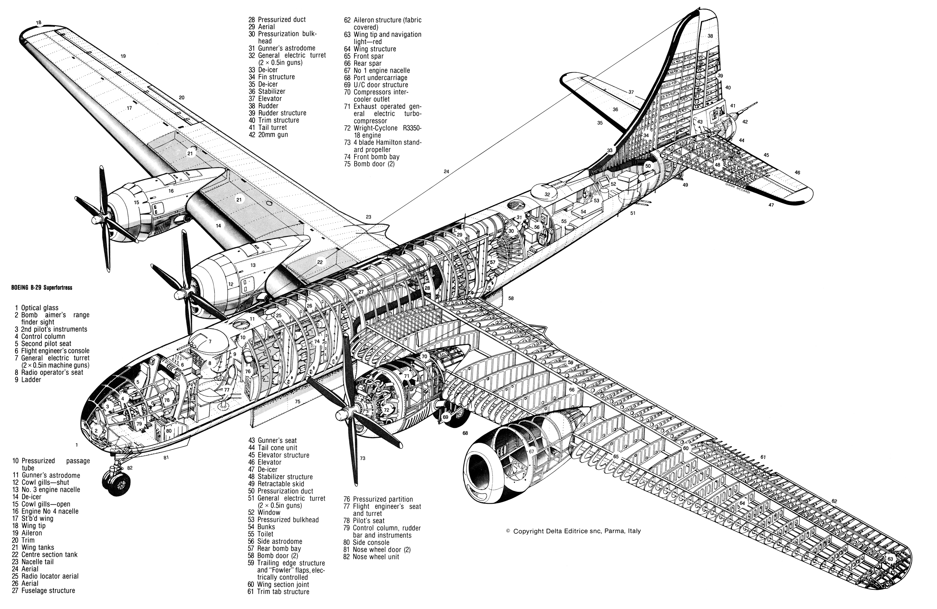 Boeing Wiring Diagrams Showing Post Media For Aircraft Ge Oven Diagram Jdp37 Schematic Gunpack Rank The Ryno V Schematics Vidim