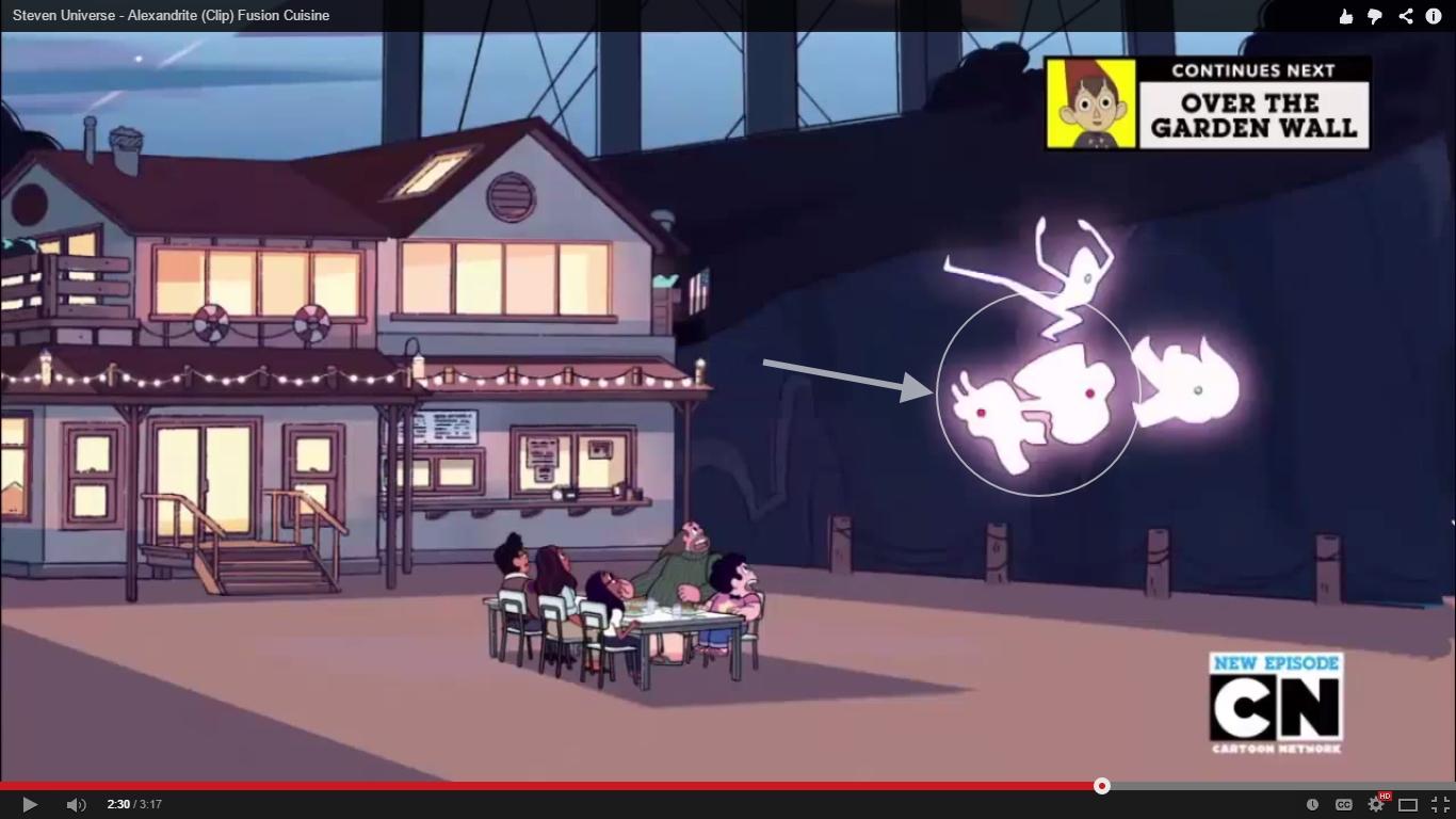 Could Garnet Be A Fusion Gem Steven Universe Wiki